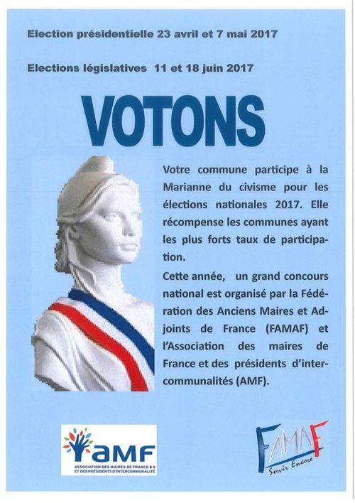 VOTONS
